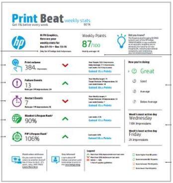 33 преимущества: Латексный принтер против Экосольвентного