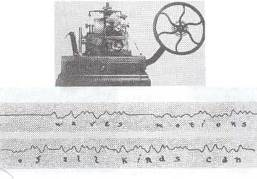 Печатная телеграфная машина Томпсона
