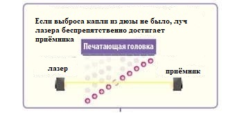 """Новые правила игры в текстильной промышленности вместе с """"РуссКом"""" и Mimaki TS100-1600"""