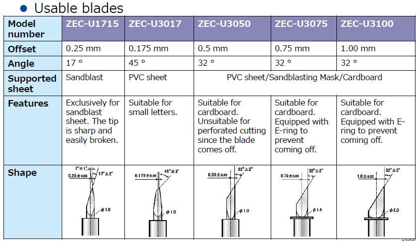 Обзор рулонных УФ-принтеров-каттеров Roland серии VersaUV LEC2
